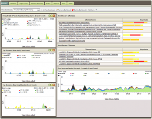 Security Intelligence Dashboard