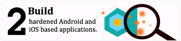 Build-hardened-Android-and-iOS-based-applications