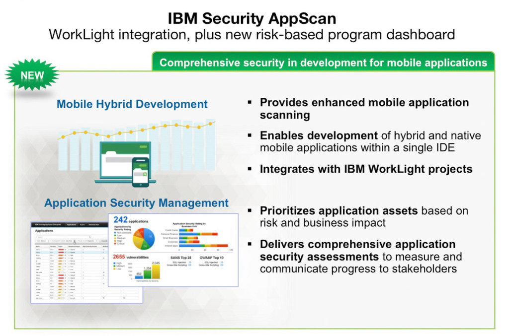 Application Security Protection: IBM Security AppScan 9.0