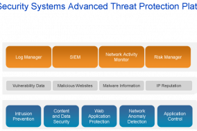 201208IBM-Security-ATP-1024x4761.png