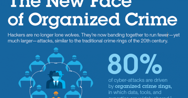 The New Face Of Organized Cybercrime