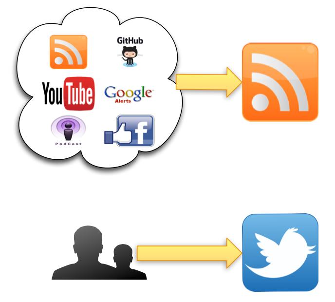 Stream RSS Twitter