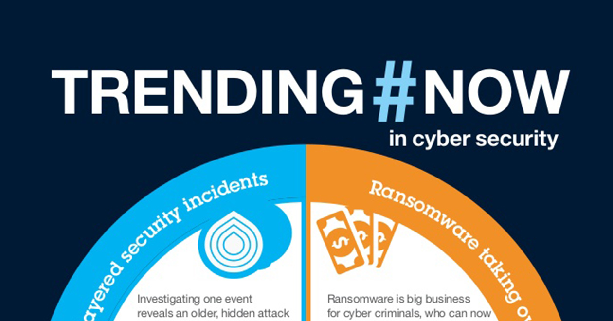Infographic: The Top Four Cybercrime Trends Are...