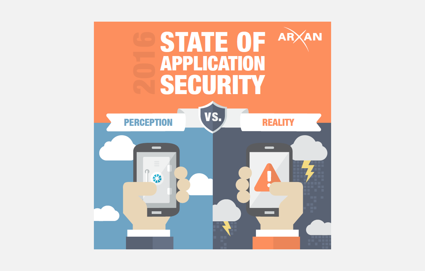 application of security Web applications are increasingly becoming targets of attacks such as cross-site scripting, sql injection and application ddos microsoft web application firewall (waf) and azure security center (asc) can help secure web applications against such vulnerabilities.