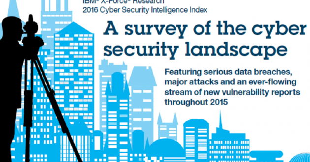 Understanding popular attack types, the most targeted industries and the common causes of attacks can help create a strong and sustainable cyber defense. You can get this key information from the latest IBM X-Force threat landscape survey.
