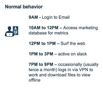 Log showing normal user behavior