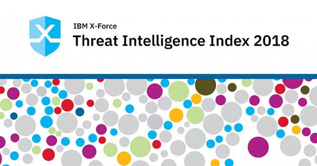 IBM X-Force Threat Intelligence Index 2018 banner.