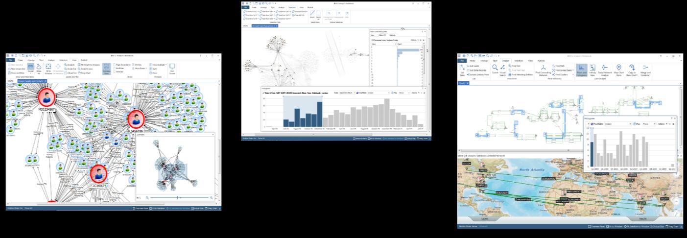 IBM Security: Descriptive, Predictive Analytics using Security Datasets