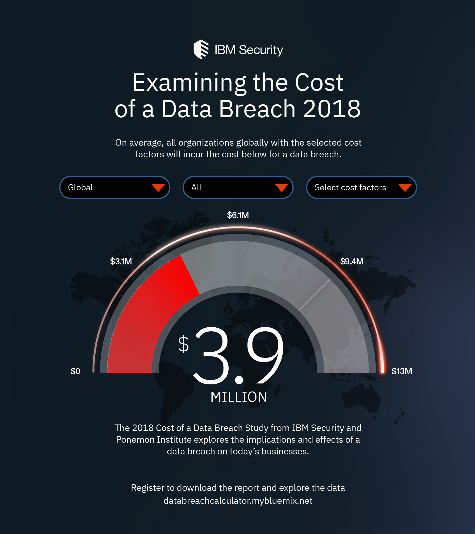 Examine the cost of a data breach in 2018 with this data breach calculator